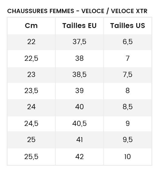 Guide des tailles chaussures femme Veloce et Veloce XTR