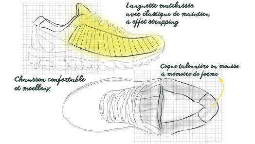 Technologie VMC : Chaussant confortable et moelleux
