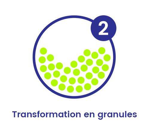 Transformation en granules