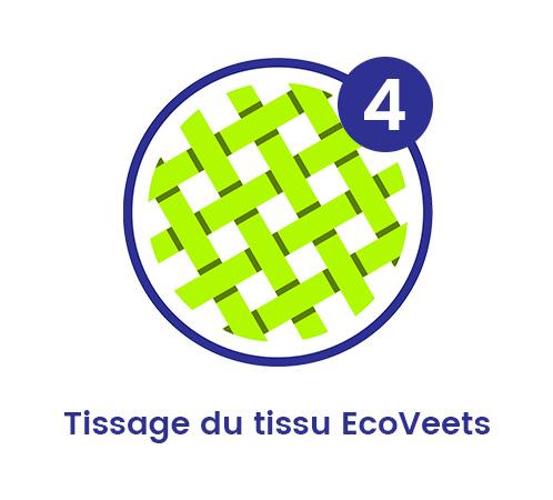 Tissage du tissu Ecoveets